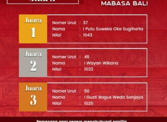 """Ini Pemenang """"Ngripta"""" Cerpen Bahasa Bali"""